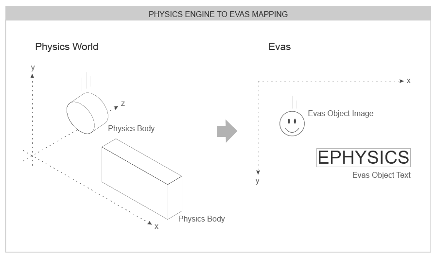 diagram_ephysics.png
