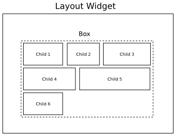 layout_box.png