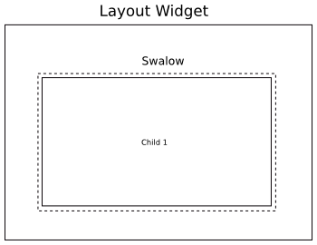 layout_swallow.png